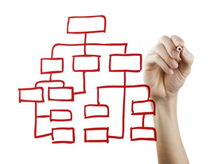 document management: organigrama dibujado a mano en un tablero transparente Foto de archivo