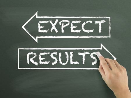 to expect: results and expect words drawn by hand on blackboard Stock Photo