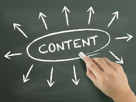 meta data: content word written by hand on blackboard Stock Photo