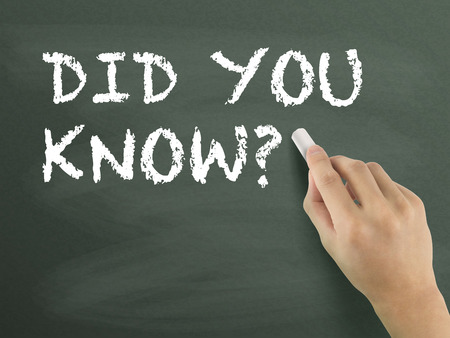 did you know words written by hand on blackboard