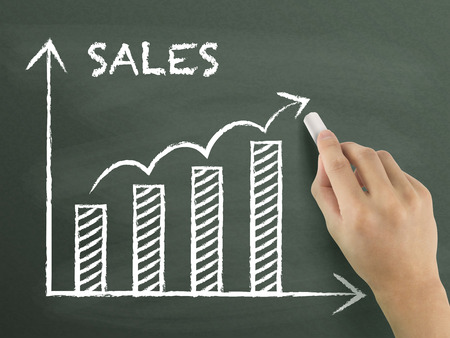 Sales Report Images Pictures Royalty Free Sales Report – Sales Report Writing