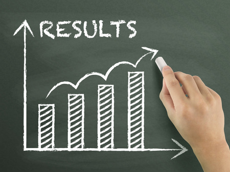 business results: results graph graph drawn by hand isolated on blackboard