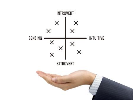 personalidad: test de personalidad por la celebración de la mano del hombre de negocios sobre el fondo blanco