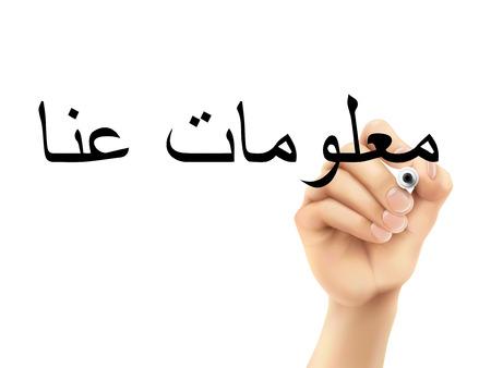 arabische letters: Arabische woorden voor over ons geschreven door 3D hand op een transparante bord Stock Illustratie