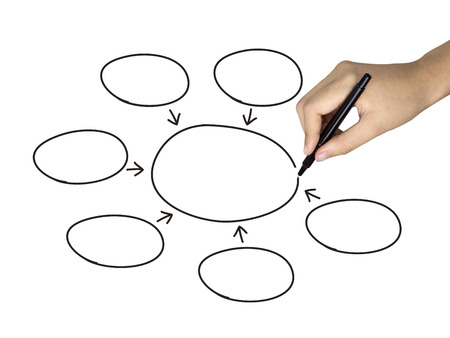 centralize: business concept written by human hand over white background Stock Photo