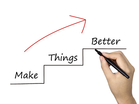 better performance: make things better written by human hand over white