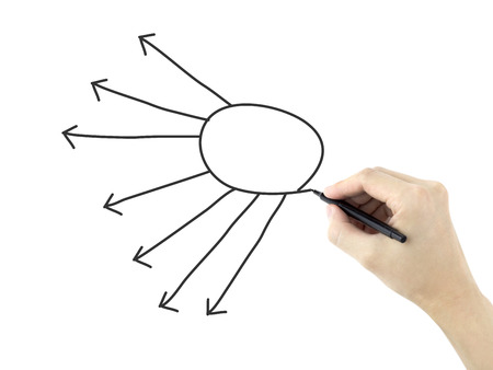 centralize: blank flow chart drawn by mans hand over white background