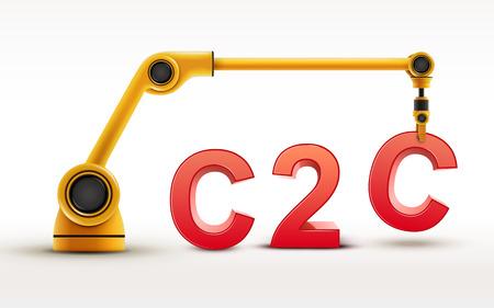 bâtiment industriel de bras robotique C2C mot sur fond blanc