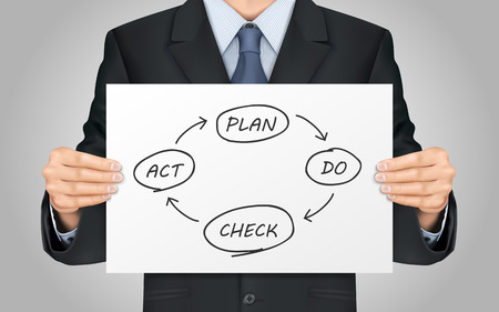 pdca: close-up look at businessman holding business process PDCA Illustration