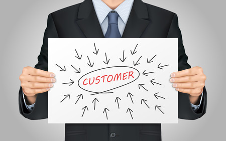 satisfy: close-up look at businessman holding customer word poster
