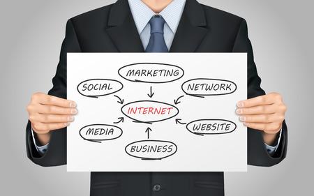 man holding transparent: close-up look at businessman holding Internet flow chart