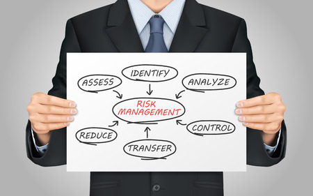 insecure: close-up look at businessman holding risk management flow chart