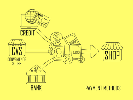 methods: different payment methods concept in flat thin line style