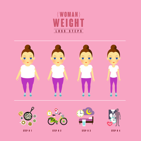 weight loss: weight loss steps in flat design style