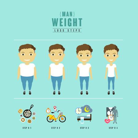 hombre flaco: medidas de p�rdida de peso en el estilo de dise�o plano