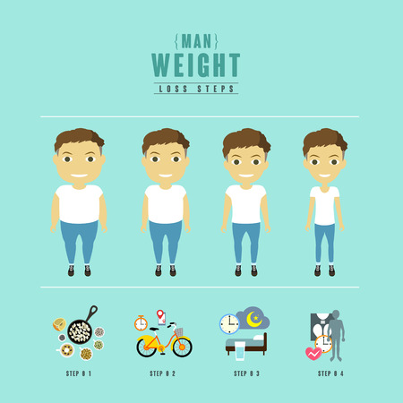 fat to thin: weight loss steps in flat design style