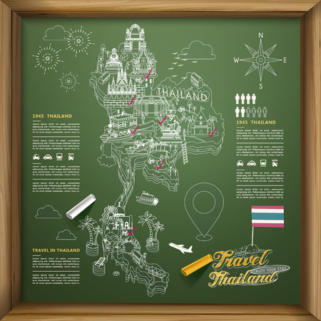 creative Thailand travel concept map on chalkboard Çizim
