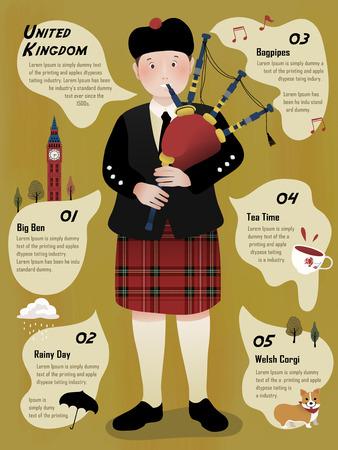 gaita: Escocia diseño del cartel del viaje con un soplador gaita