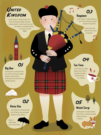 bagpipes: Scotland travel poster design with a bagpipe blower Illustration