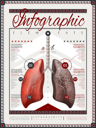 infographic template design with comparison of lung. 3D illustration