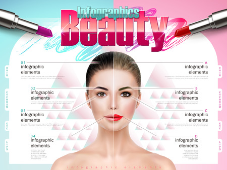 Infografik Template-Design mit dem Modell vor und nach dem Make-up Gesicht. 3D-Darstellung
