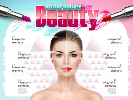 template design infografica con il modello prima e dopo il trucco viso. illustrazione 3D