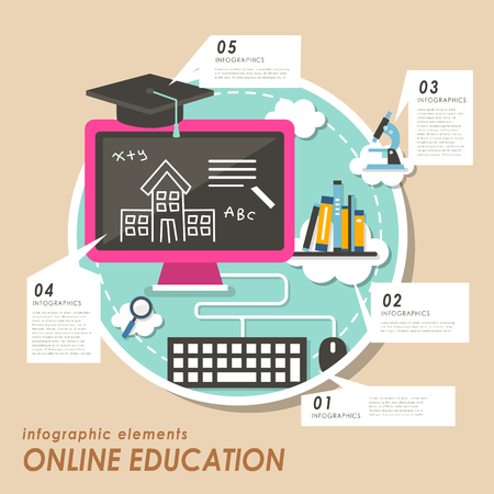 Online education concept flat design with laptop and books