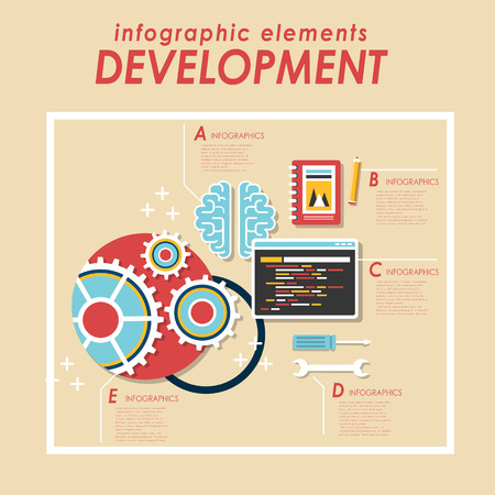 webpage: Web development concept flat design with webpage and cogwheel element