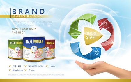 Publicité sur la formule pour nourrissons, avec nutrition répertoriée, fond bleu clair, illustration 3D