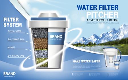 Water filter machine advertentie, natuur landschap achtergrond, 3d illustratie