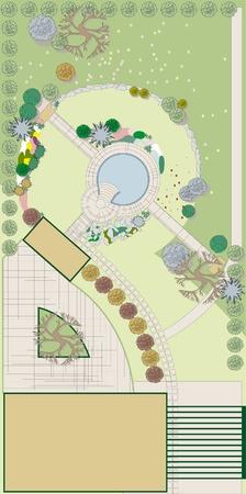 Proyecto y el paisajismo. Diseño del Paisaje