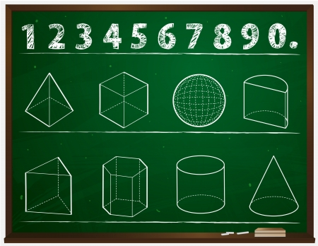 numerical: Geometry on the blackboard cartoon