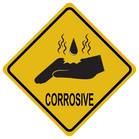 caution chemistry: Hand corrosive warning sign, safety concept