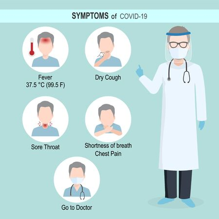 SYMPTOMS of COVID-19, Coronavirus infographic illustration