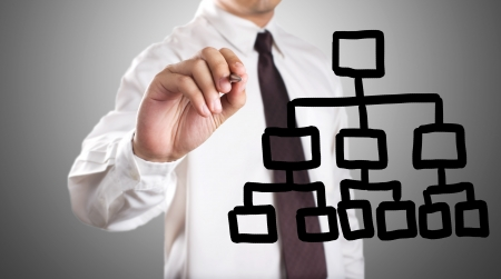 project manager: Business man drawing a organization chart Stock Photo