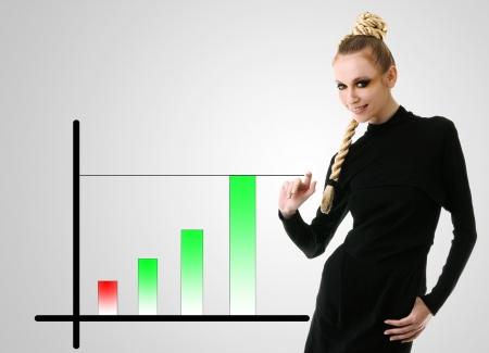 Businesswoman showing a green bar graph