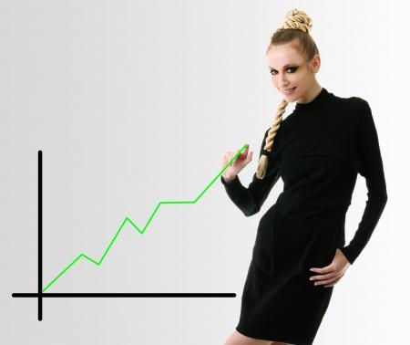Businesswoman showing a green chart