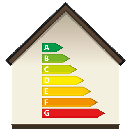 a colorful plotting on the energy efficiency classes