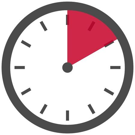 10 seconden minuten of 2 uur