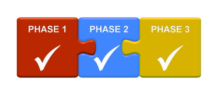 Three Puzzle Buttons with tick symbol showing Phase 1 Phase 2 Phase 3