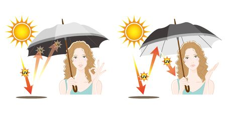 Illustration of a woman doing UV protection