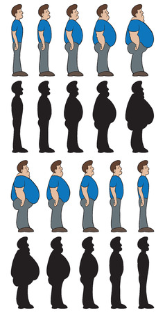 overweight: Male shown in weight progression from thin to fat and vice versa, also in silhouette