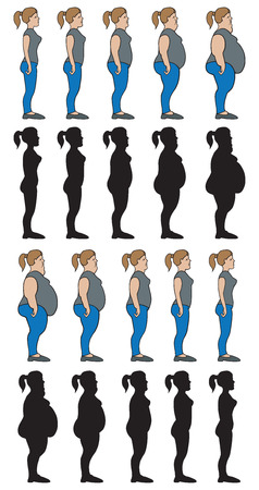 overeating: Female shown in weight progression from thin to fat and vice versa, also in silhouette Illustration