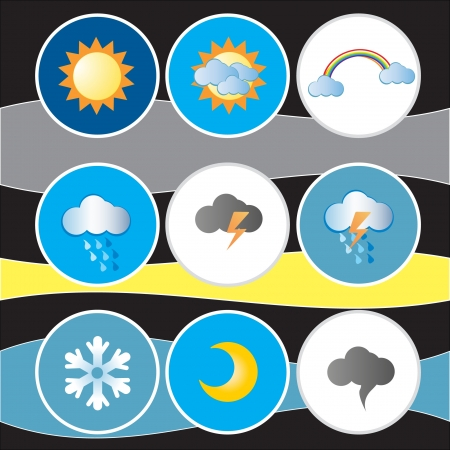 temporal: SET WEATHER ICONS
