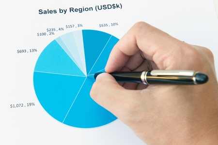 Business review analysis on market research result Stock Photo - 17462926
