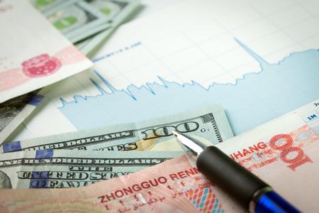 US dollar ten opzichte van China Yuan wisselkoers