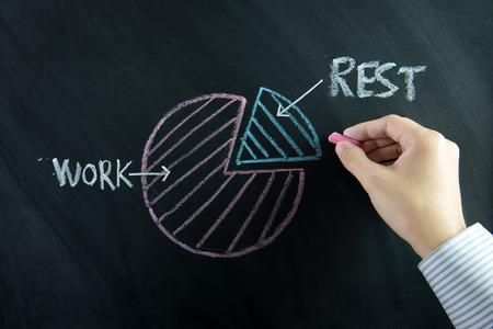 imbalance: Concept van de onbalans beroepsleven, met cirkeldiagram getekend op bord