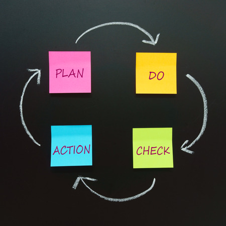 continuous: PDCA circle (Plan, Do, Check, Action) - four steps management method for continuous improvement in business Stock Photo
