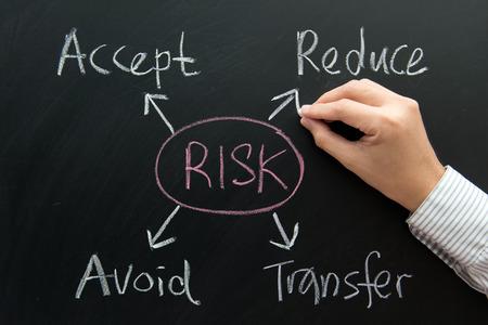 Risk management flow chart written on chalkboard by businessman photo