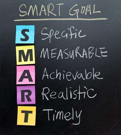 De SMART (específicos, mensurables, aceptables, realistas, a tiempo) concepto de ajuste de meta escrito en la pizarra